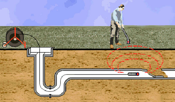 Why Do You Need Sewer Inspection By Expert?